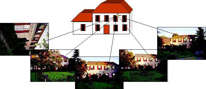 location pointer vector EVcn